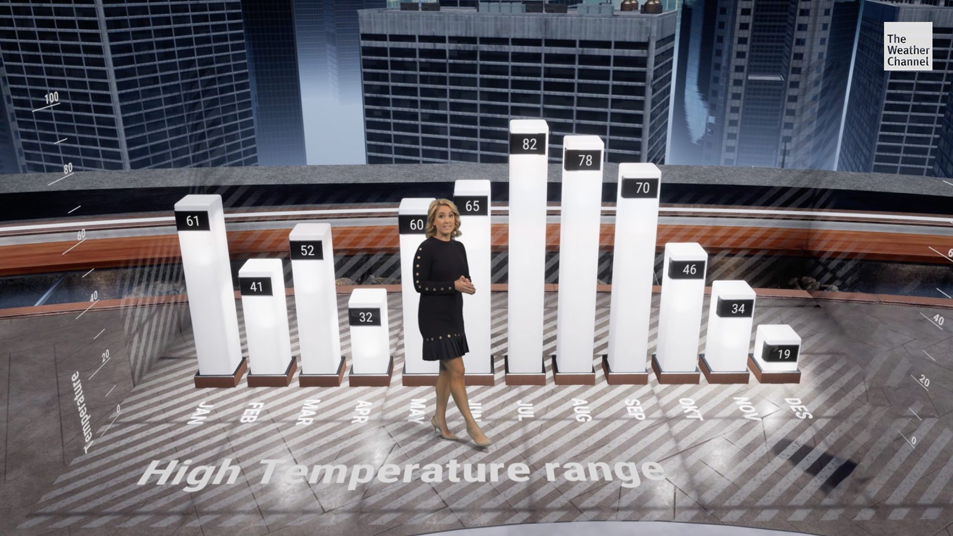 The Weather Channel Daily Immersive Mixed Reality